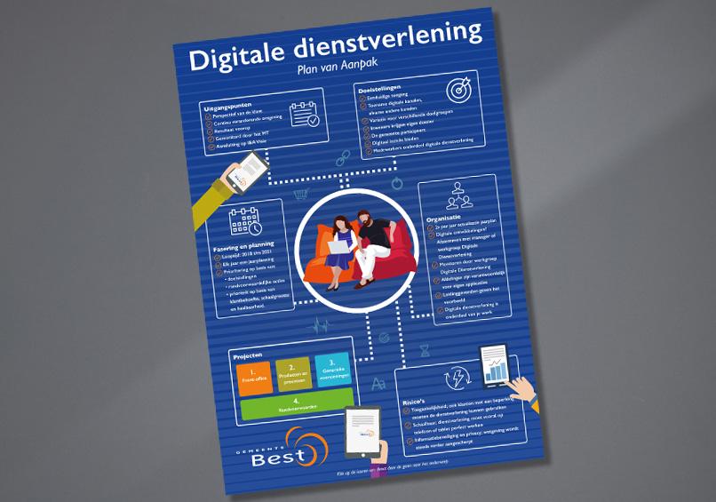 werk-studio-topixx-gemeente-best-infographic-digitale-dienstverlening