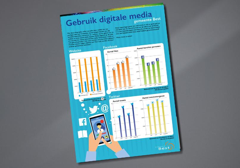 werk-studio-topixx-gemeente-best-infographic-digitale-media