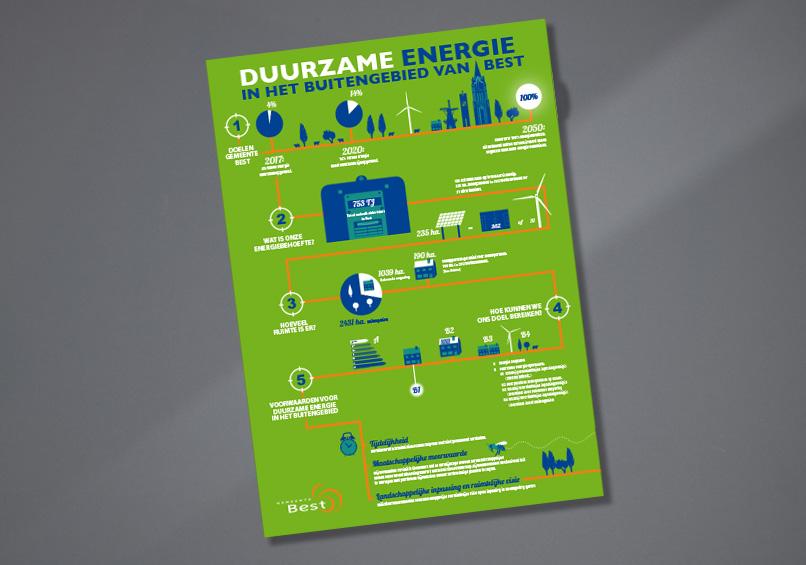 werk-studio-topixx-gemeente-best-infographic-duurzame-energie